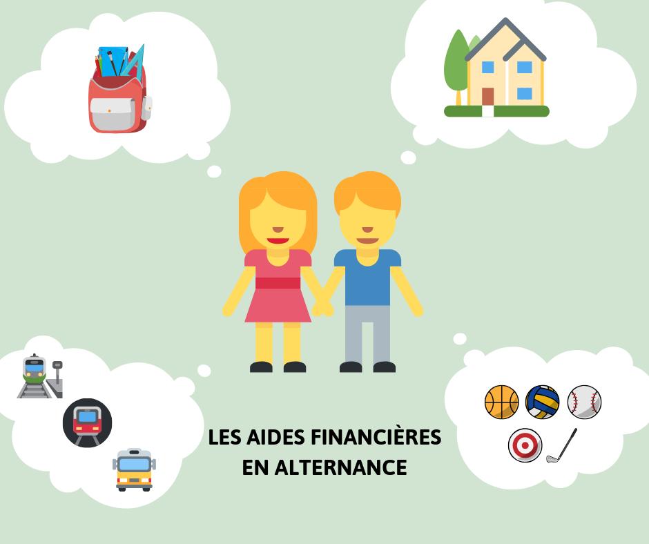 Aides financières pour les étudiants en alternance BTS Garonne